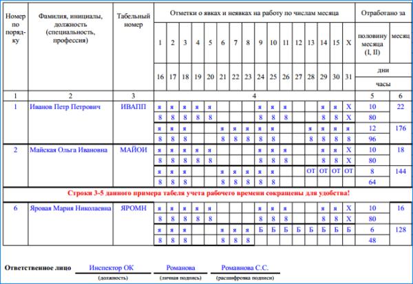 Табель Учета Рабочего Времени Образец Заполнения Т-13