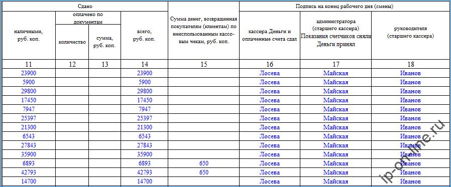 ЖКО-2