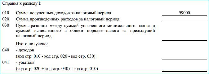 кудир разд1- справка