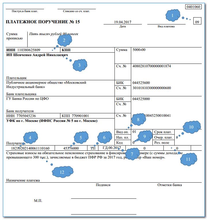 Как оплатить фиксированные взносы ИП за себя в 2019 году, порядок действий размер платежа